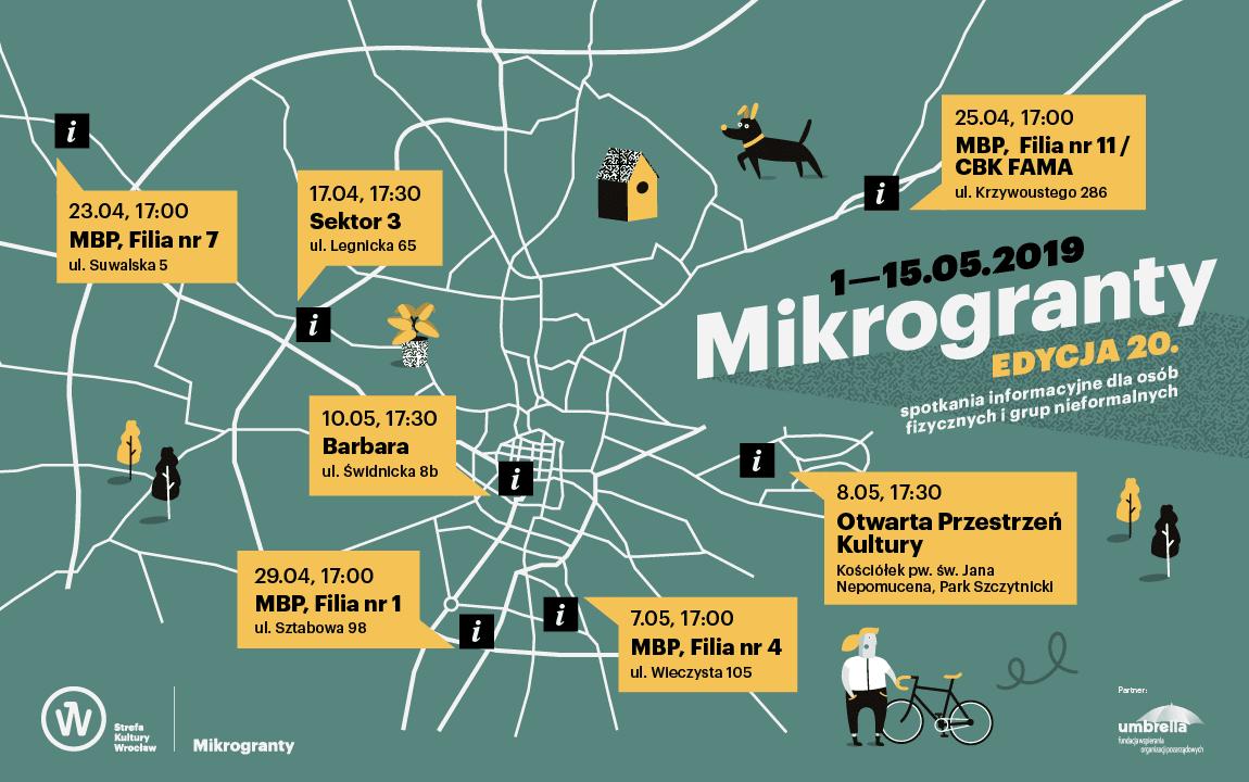 Kolejna edycja Mikrograntów we Wrocławiu