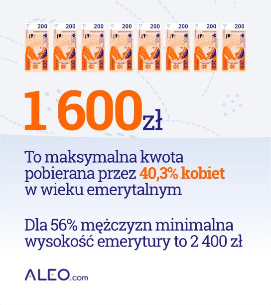 Emerytury dla kobiet - źródło: ALEO.com