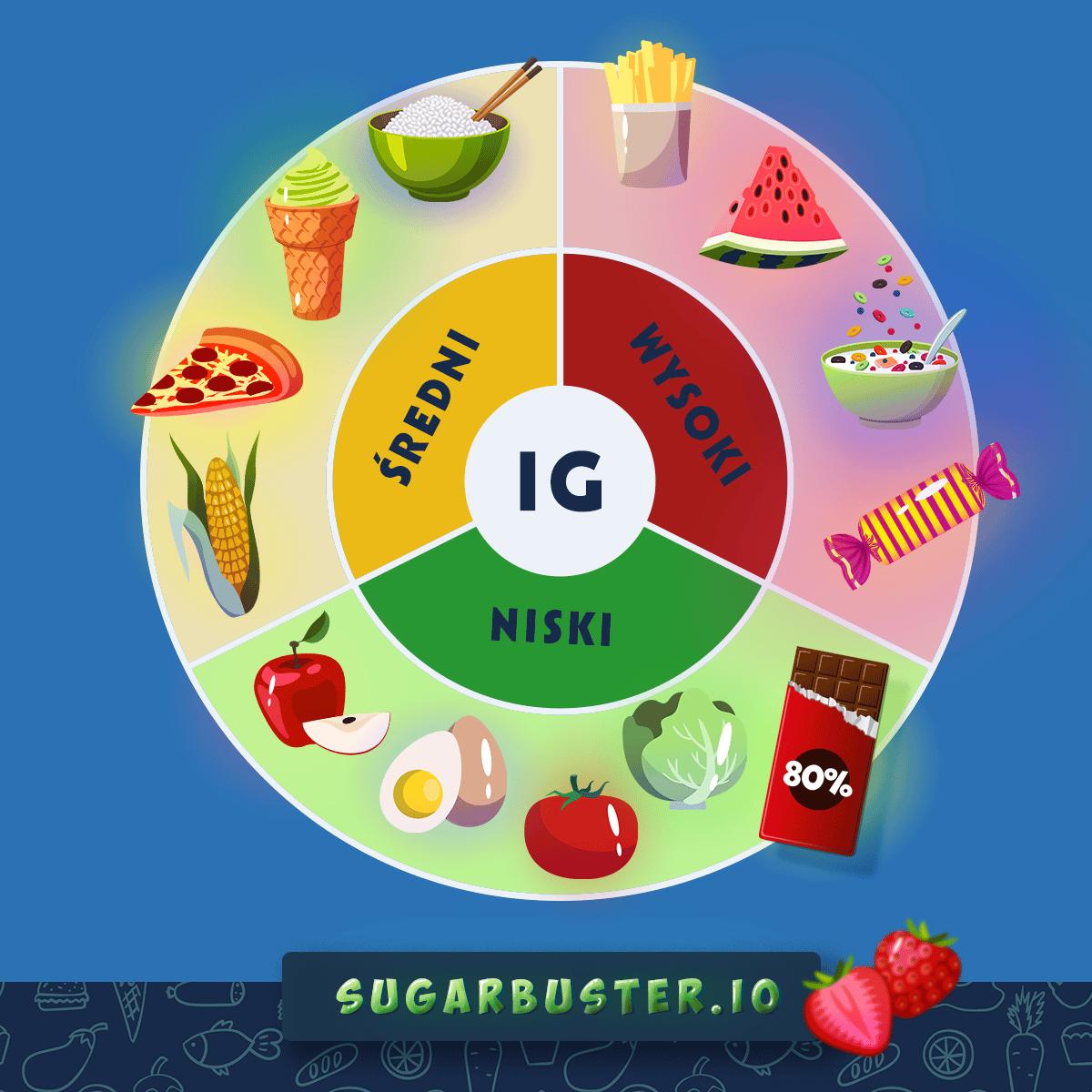 SugarBuster (4)