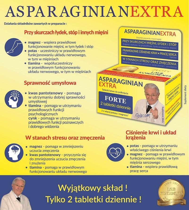 Reklama Asparaginian Gazeta Senior