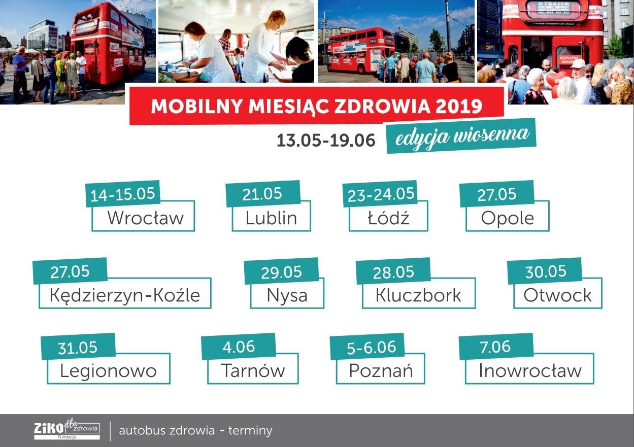 Mobilny Miesiąc Zdrowia