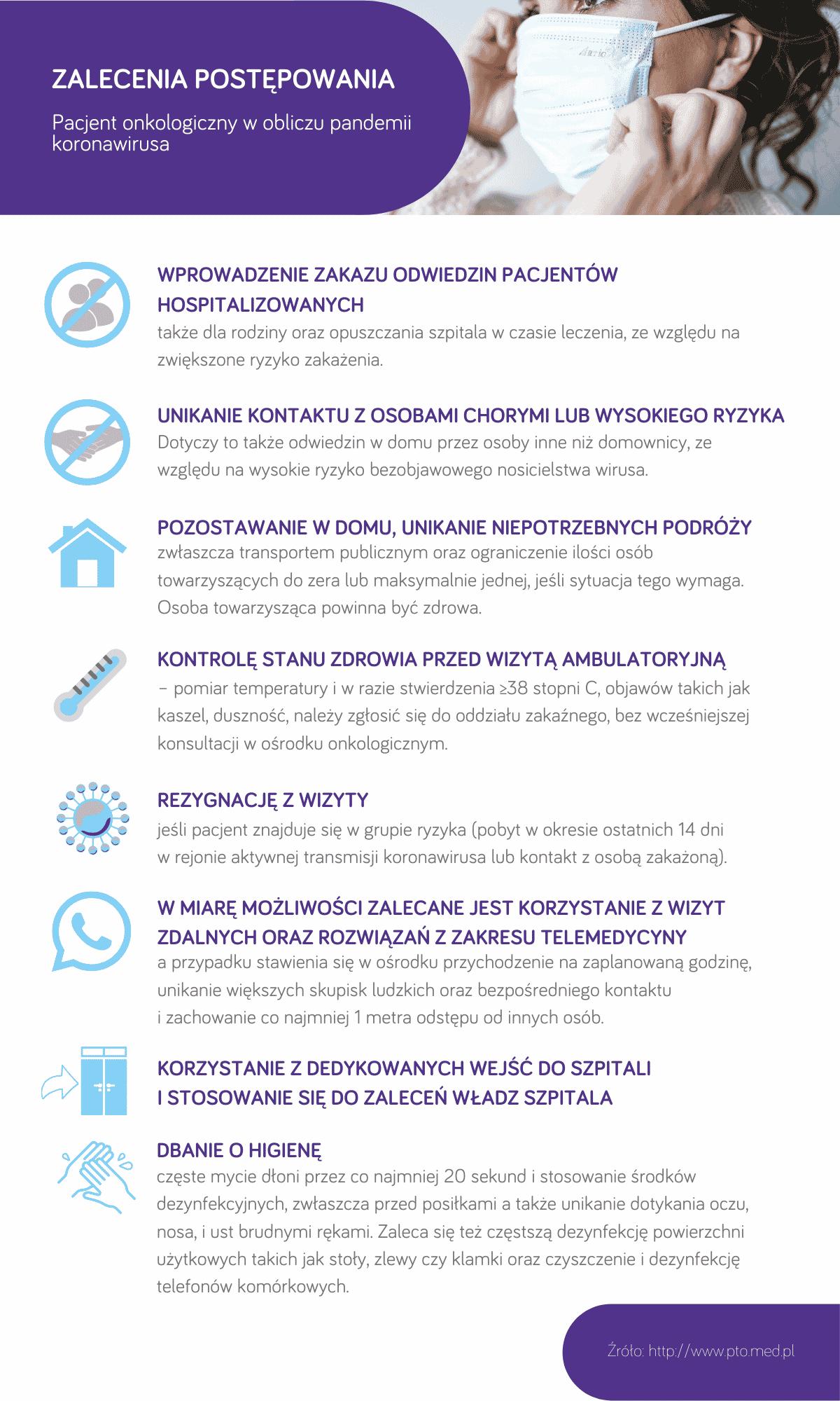Koronawirus zalecenia dla pacjentów onkologicznych (3)